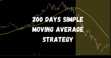 200 days moving Average Startegy