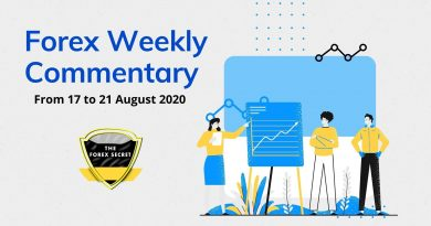 Weekly Outlook for 17 August to 21 August 2020