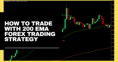 How to Trade with 200 EMA Forex Startegy