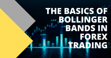 basics-of-bollinger-bands-in-forex-trading