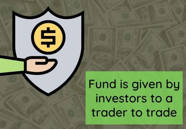 FX managed Funds