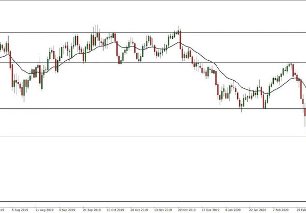 usd/chf technical analysis