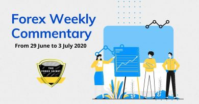 Forex Weekly Outlook for 29 June 2020 to 03 July 2020