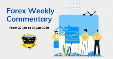 Forex Weekly Outlook for 27 January to 31 January 2020