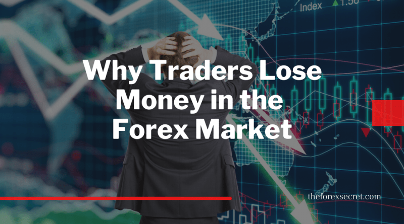 loss money in forex