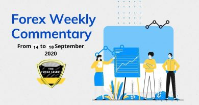 Forex Weekly Outlook from 14 September to 18 September 2020