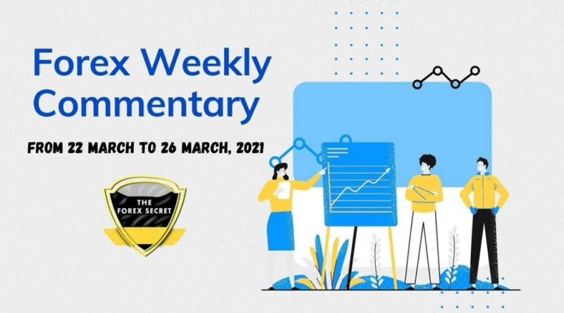 Forex Weekly Outlook from 22 March to 26 March 2021