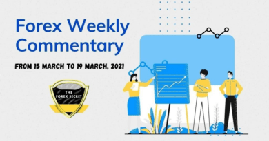 Weekly Outlook for 15 March to 19 March 2021