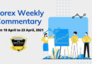 forex weekly outlook from 19 April to 23 April, 2021