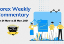 Forex Weekly outlook for 24 May to 28 May, 2021