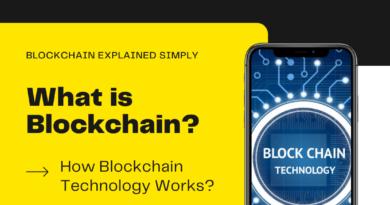 blockchain explained simply