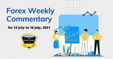 Forex Weekly Outlook for 12 to 16 July, 2021