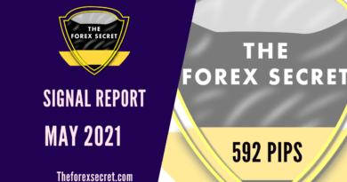 Signal Report May 2021