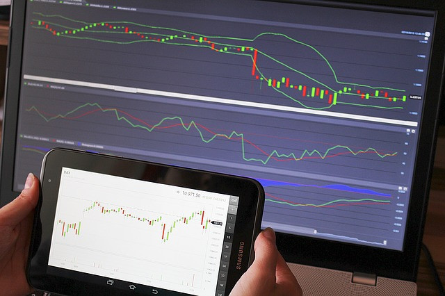 Using Bollinger Bands and the MACD Strategy