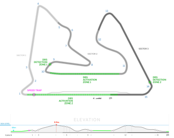Bahrain Grand Prix Circuit Number of Laps - 57