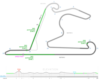 chinese-grand-prix-circuit