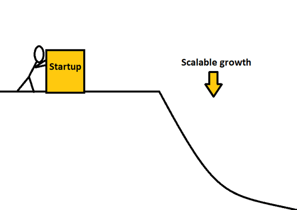 Do things that do not scale
