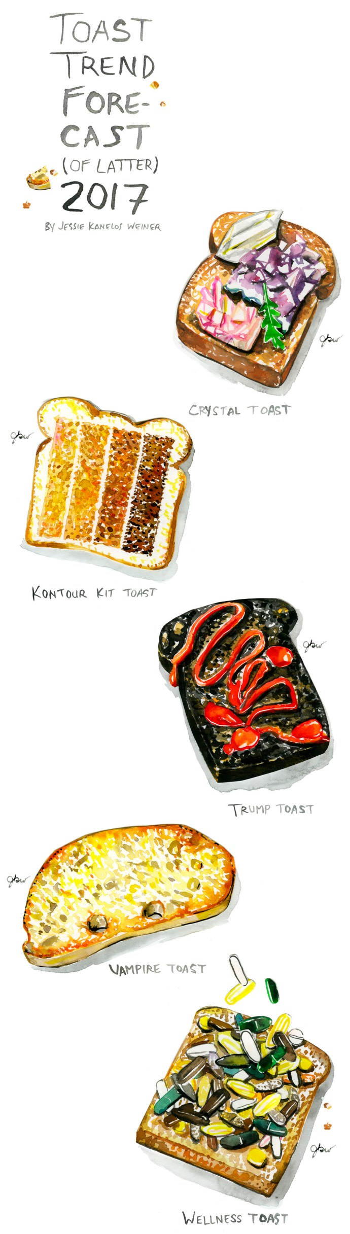 Toast trend report 2017_jkw_thefrancofly.com