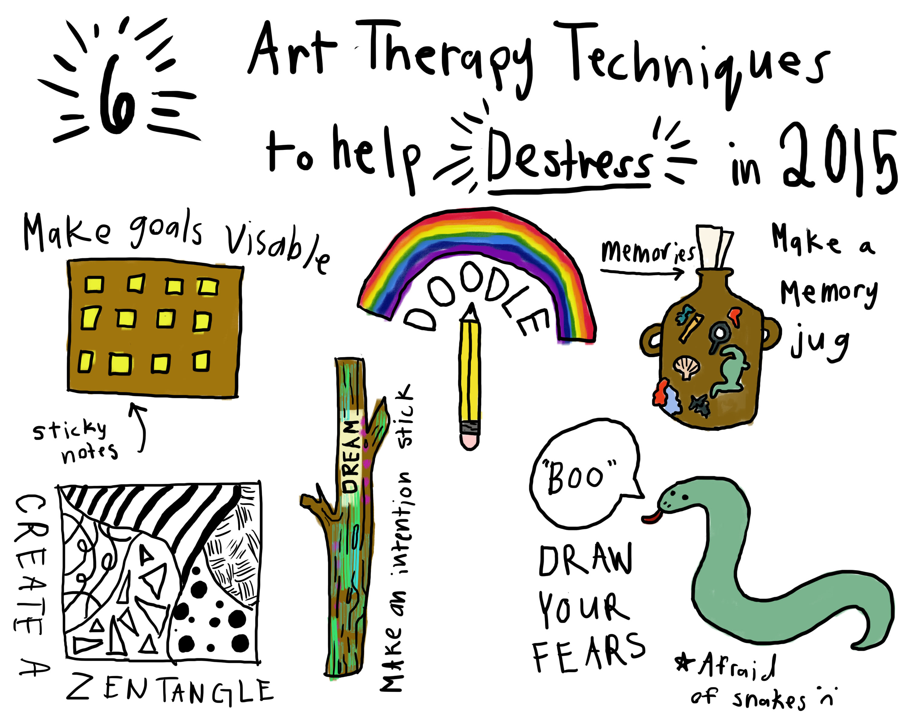 6 Art Therapy Techniques To De Stress In The Freckled Explorer