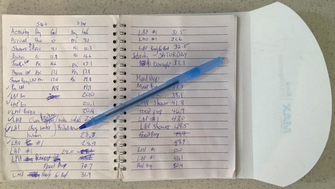 Water Usage Diary Entries