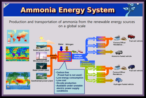 CO2-FREE FUEL REVOLUTION .. by Alex Lightman.. Ted-Talk