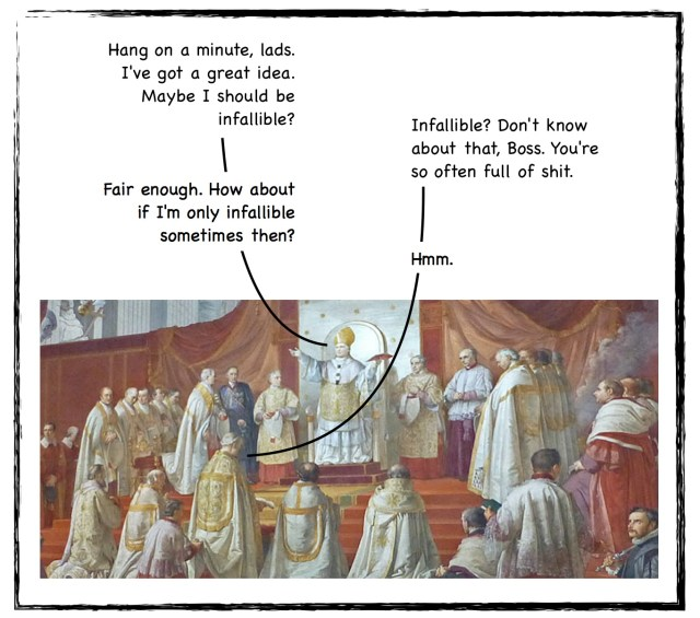 Pope Pius IX Introduces Papal Infallibility