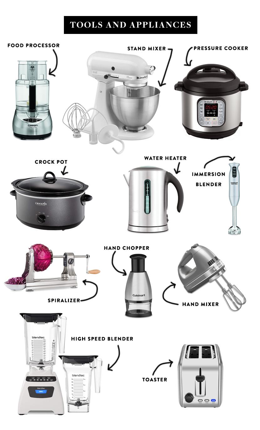 The Ultimate List of Kitchen Essentials  Fresh Exchange