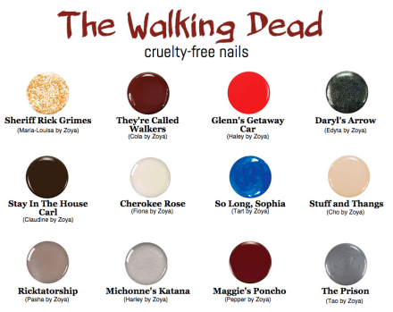 Walking Dead Nails