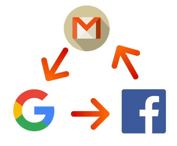 Google Marketing Tips And Tricks - Frisky