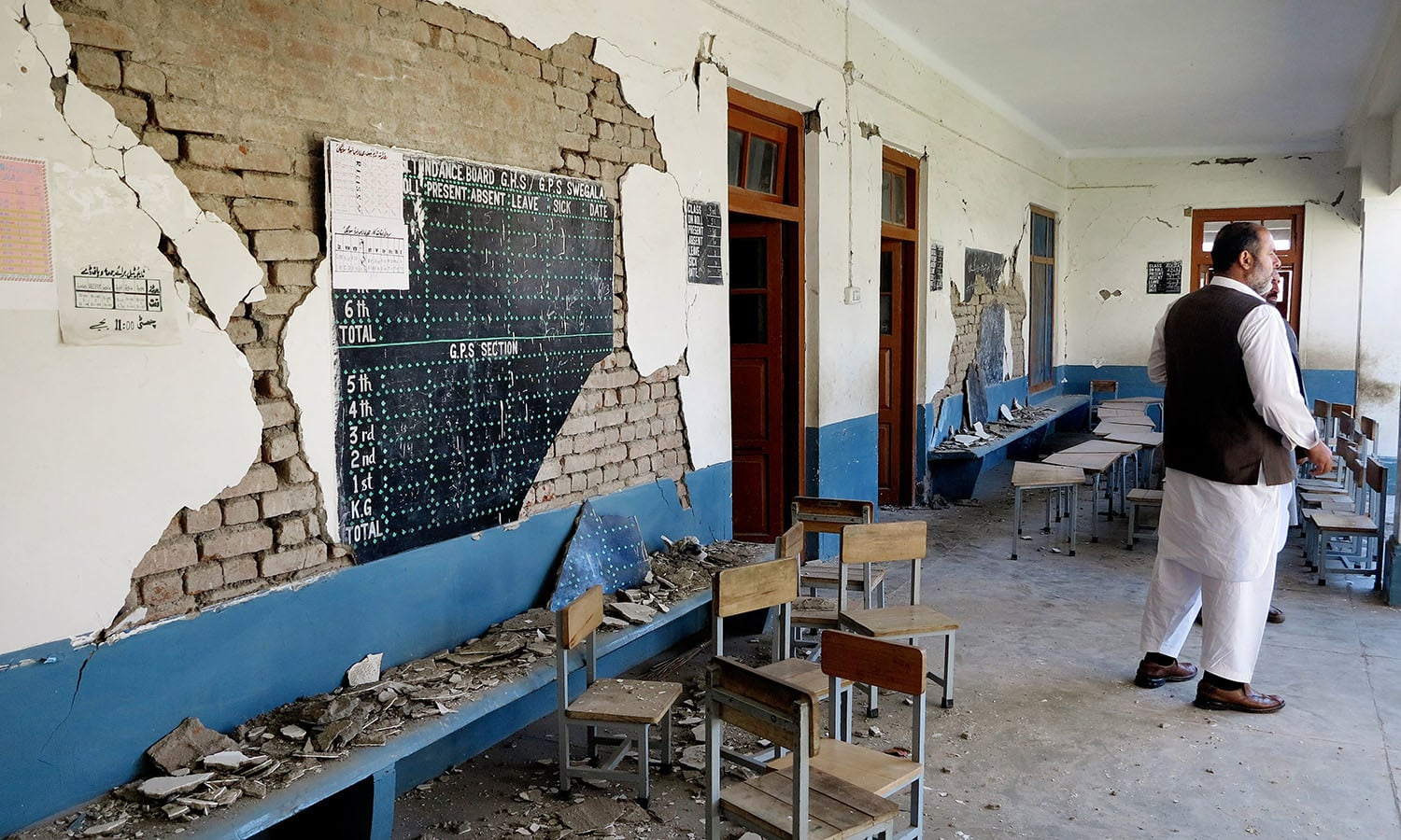 Edu Institutions Hit By Earthquake In Kp Still Await