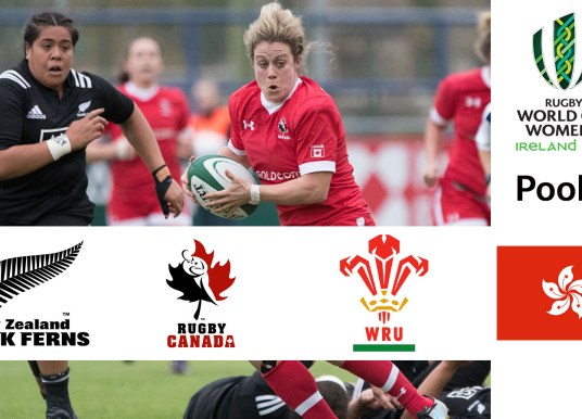 WRWC2017: Pool A Preview