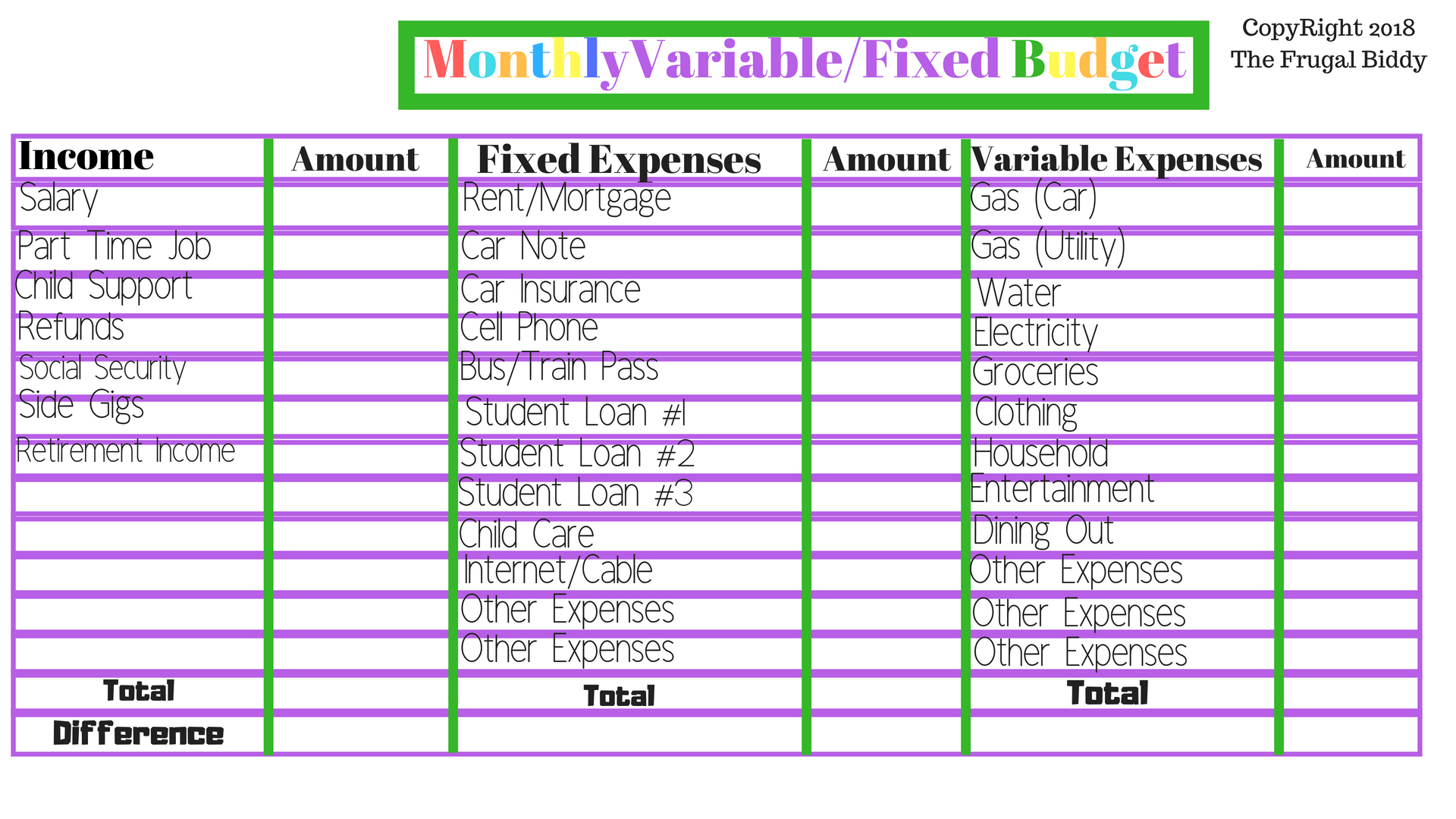 First Apartment Budget Worksheet