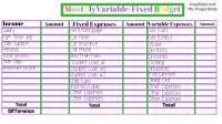 Budgeting Worksheets - The Frugal Biddy