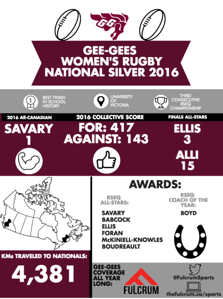 rugbyinfographic_spencermurdock
