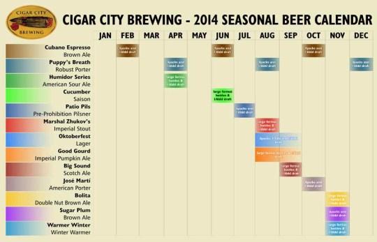 Cigar City Brewing - Seasonal 2014