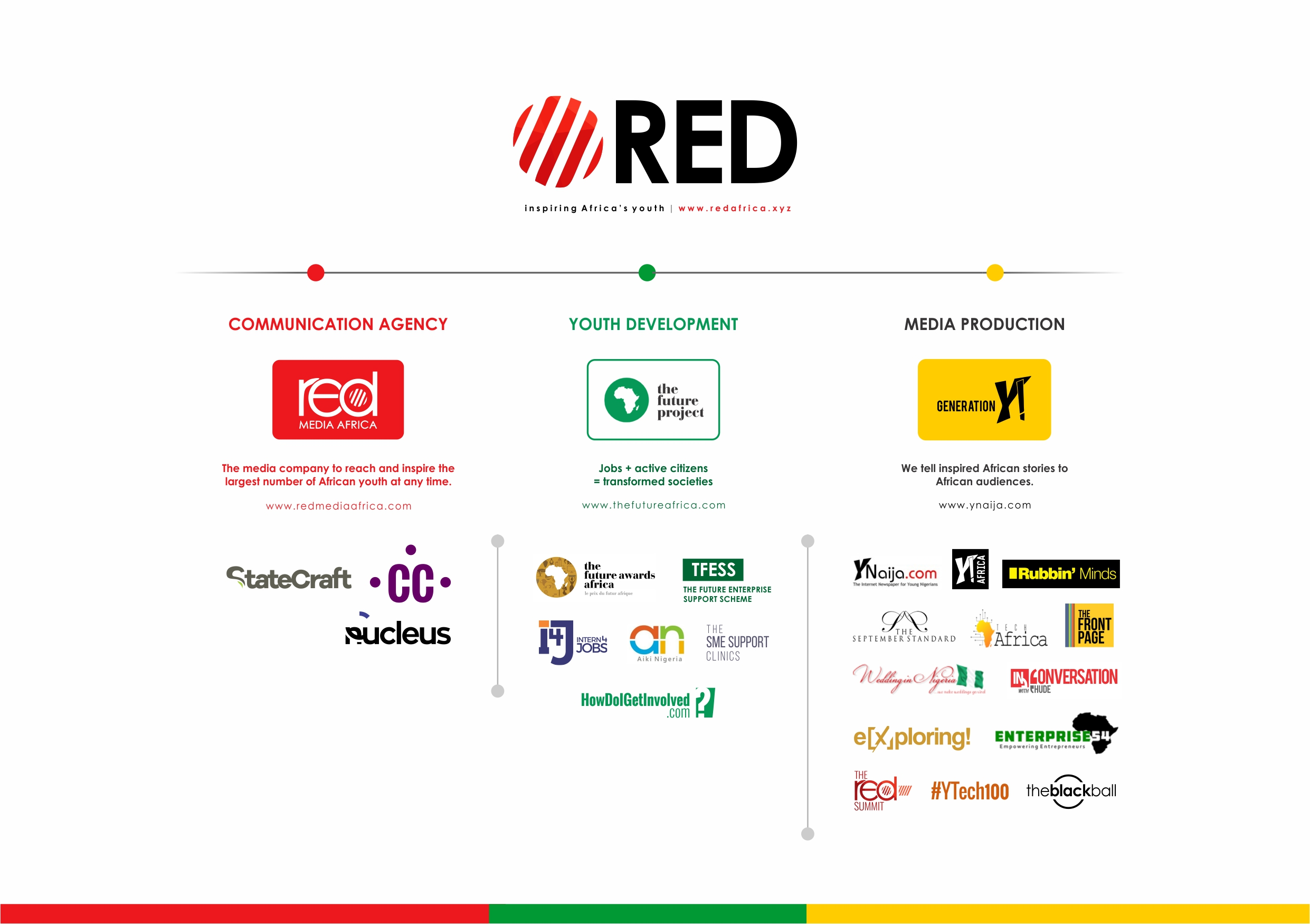RED LANDSCAPE DESIGN x