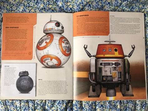 bb8_Starwars_book.jpg