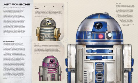 Book Review | Star Wars: Droidography