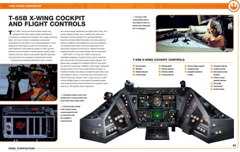 Haynes-Star-Wars-Rebel-Starfighters-Owners-Workshop-Manual-XWing-Flight-Controls