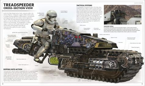 Star Wars: The Rise Of Skywalker - The Visual Dictionary Treadspeeder