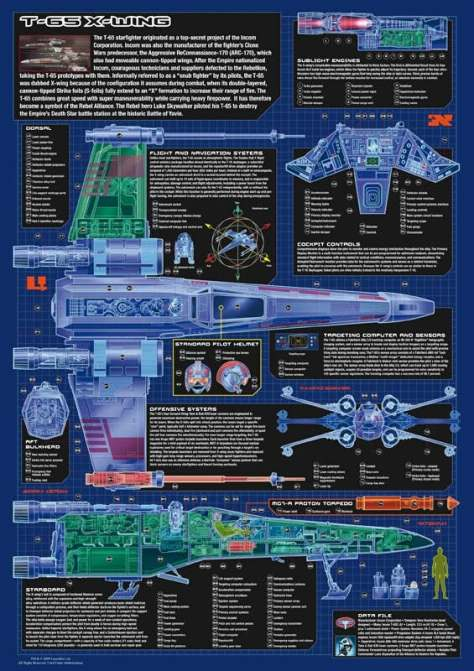 Star Wars X-Wing Blueprints