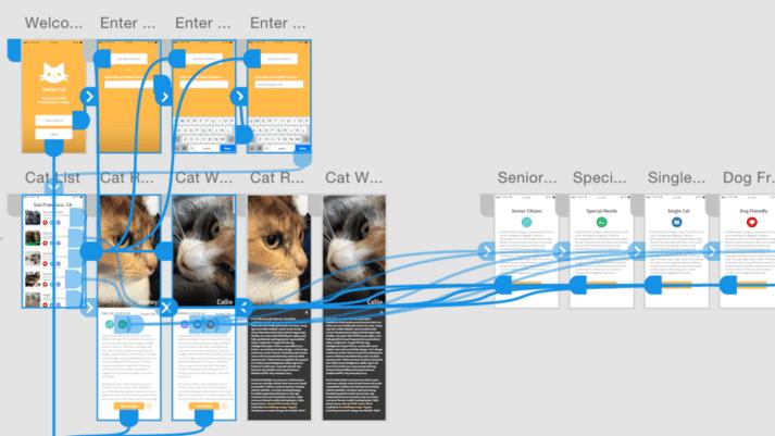 Going from Lo-fi to Hi-fi Prototyping in Adobe XD