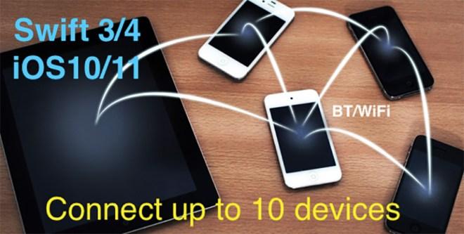 Беспроводное подключение устройств – Wireless Device Connection