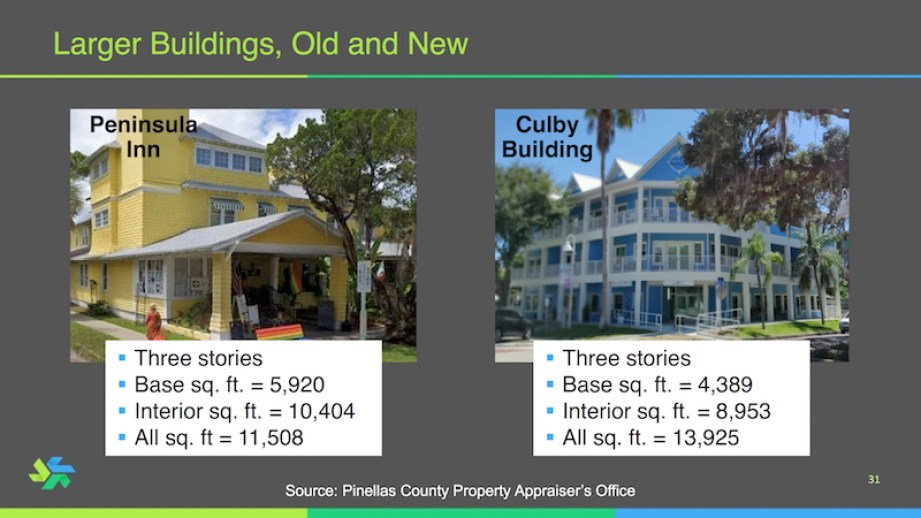 "A slide from a presentation about development showing photos of two buildings with a heading that reads ""Larger Buildings, Old and New""; the photo on the left is a yellow building with the words ""Peninsula Inn"" superimposed. Underneath the photo is a box that reads ""Three Stories. Base Sq. Ft. = 5,920. Interior sq. ft. = 10,404. All sq. ft = 11,508."" The photo on the right is superimposed with ""Culby Building"" in the top left. The white ox below reads ""Three Stories. Base sq. ft. = 4,389. Interior sq. ft. = 8,953. All sq. ft. = 13,925."" The bottom of the slide reads "" Source: Pinellas County Property Appraiser's Office."""