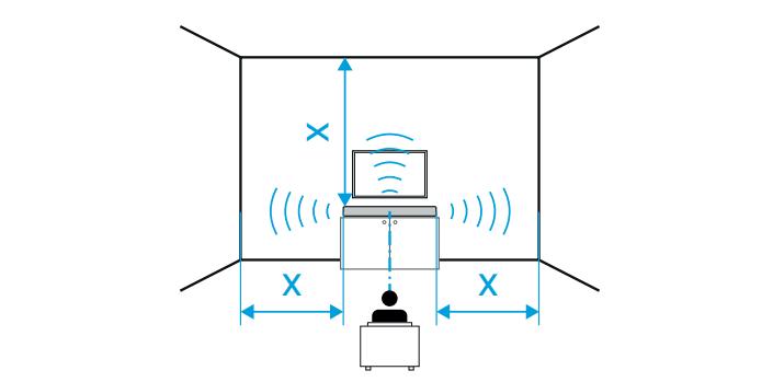 soundbar below tv