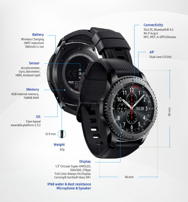 Official: Samsung Gear S3 Classic and Frontier ...