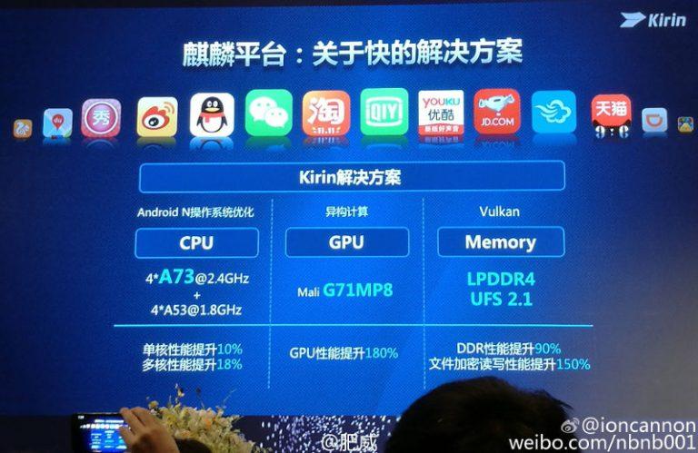 Huawei Kirin 960 Octa-Core 16nm Processor with Mali-G71 ...