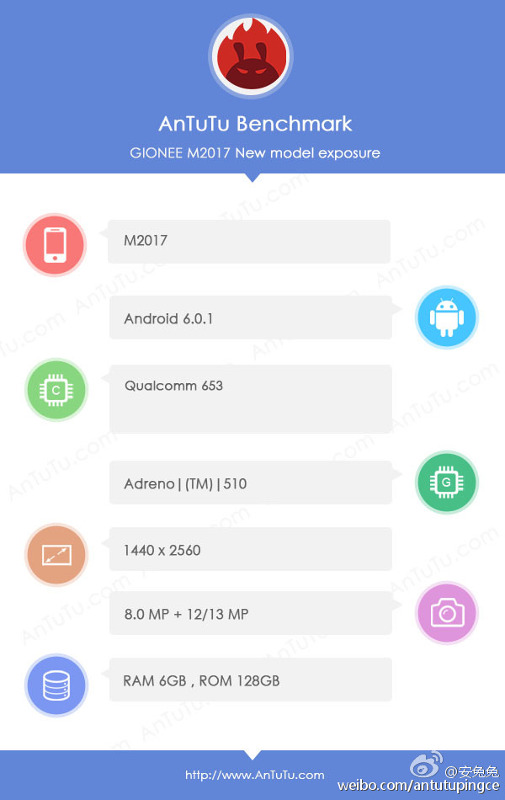 Gionee M2017 Specifications Surfaces on Agency Listing