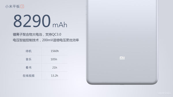 Xiaomi Mi Pad 3 with 8GB RAM To Debut Before Year End
