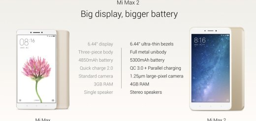 Xiaomi Mi Max 2 Vs Mi Max: Specs Comparison